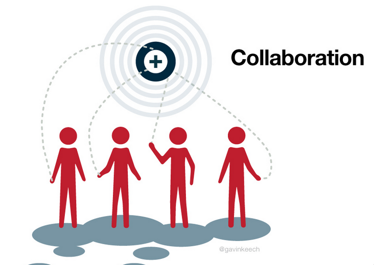 Collaboration – Connected Principals